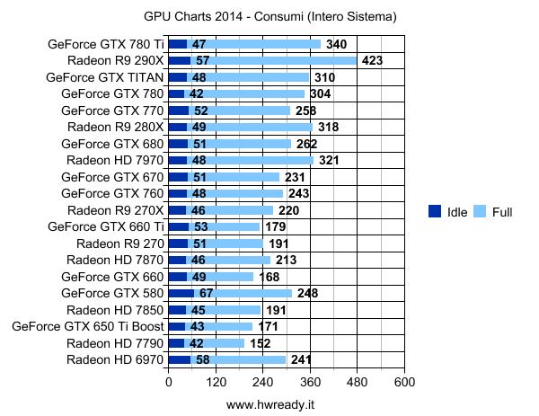 graph (8)