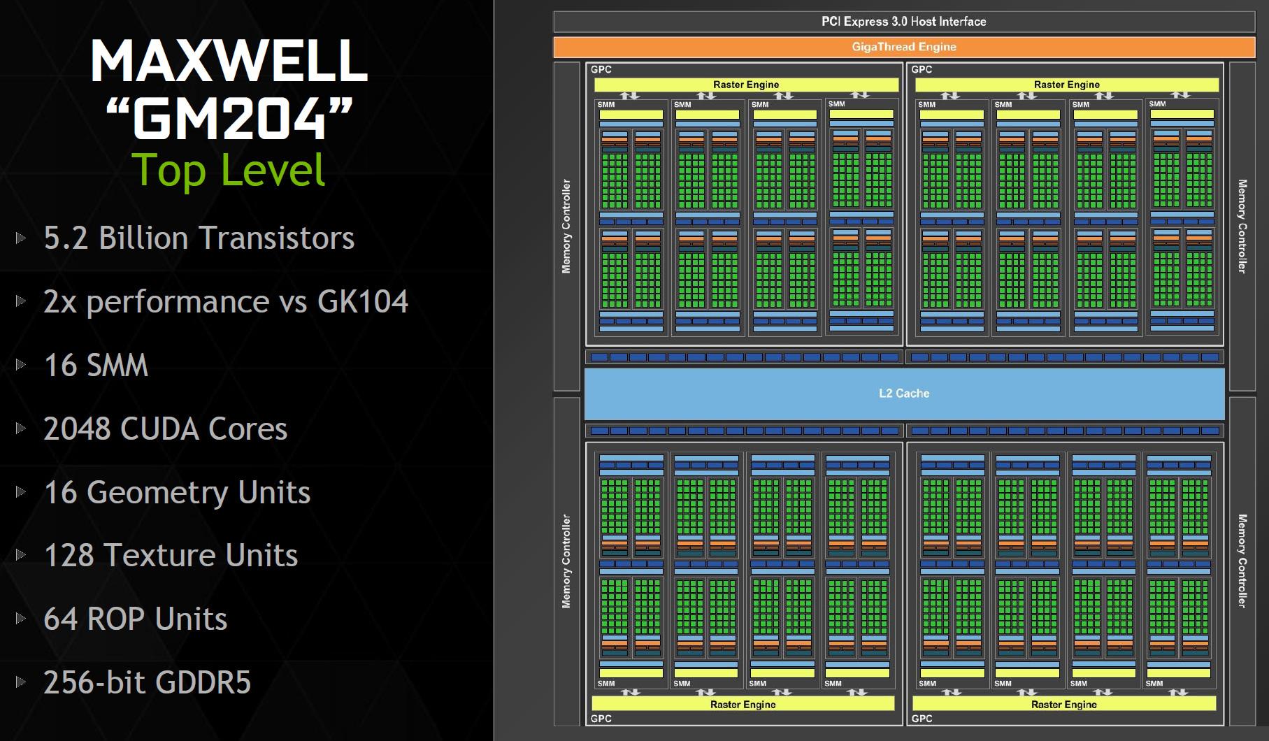 maxwell-gm-204-top-level-diagram