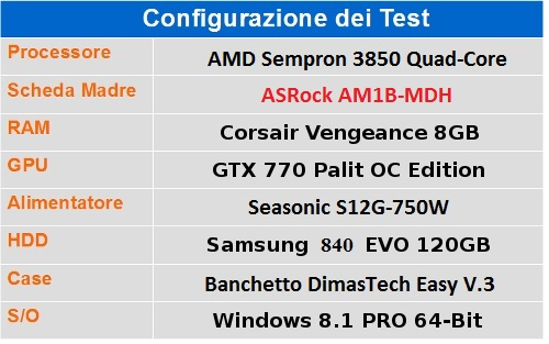 c-luigi- AMD AM1
