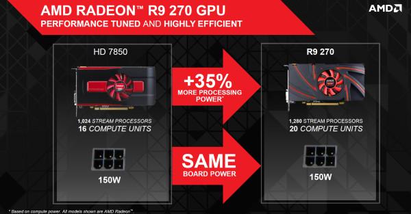 Radeon-R9-270-150W