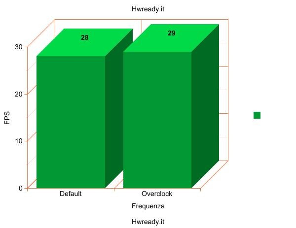 graph (10)
