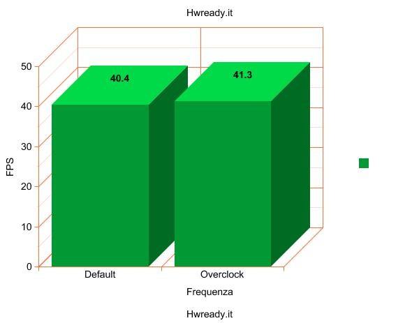 graph (12)