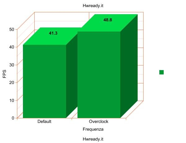 graph (9)