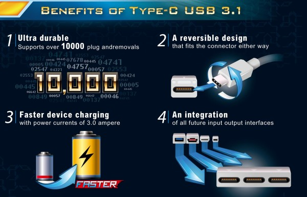 Benefits of Type-C USB 3.1