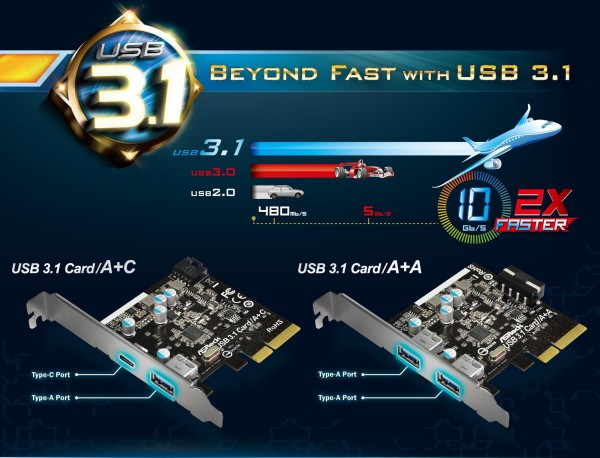 Beyond fast with USB 3.1