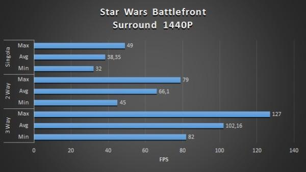 Battlefront 1440