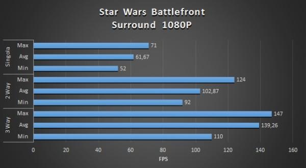 battlefront 1080
