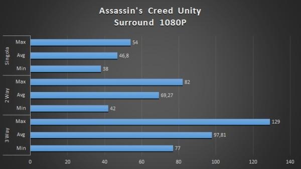 unity 1080