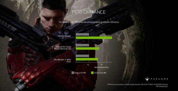 nvidia-gtx-1080-benchmark-76813850826eeeee7d94ec2efb34f3201