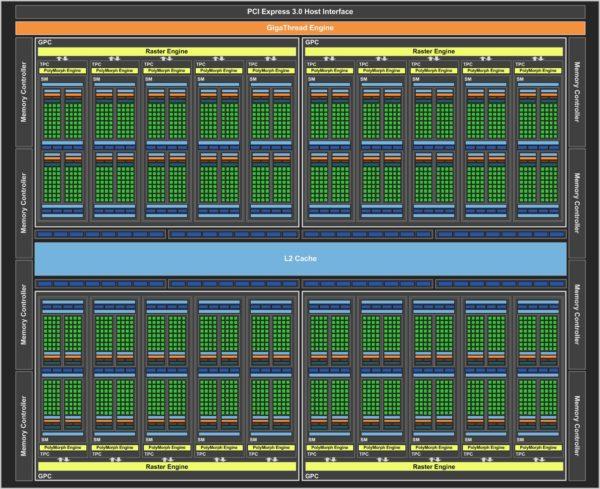 geforce-gtx-1080-block-diagram-final-56fcca8ee80e6be194c6d3636163f8af8