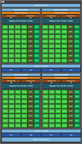 geforce-gtx-1080-sm-diagram-final-45c830a2f142e0101d69906acfb567ed3