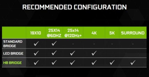 sli-configuration-100661339-large