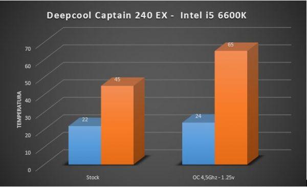 captain-240-temp