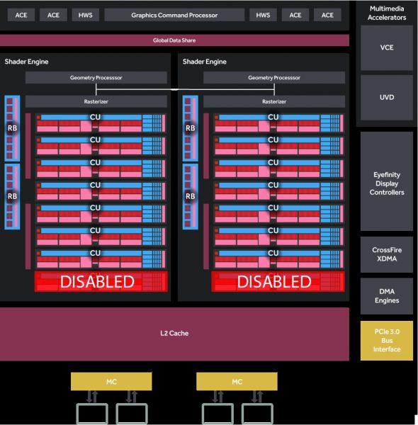 block-diagram-18aa693827fc00f27a31fad05cf02afa0