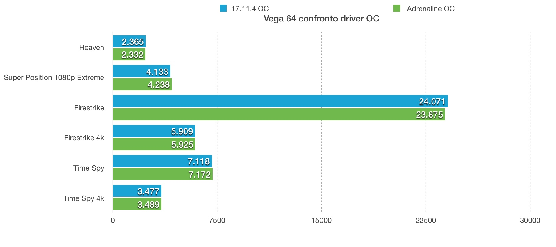 Io e Vega 64: Cosa c'è da dire sulla top di marca AMD ad